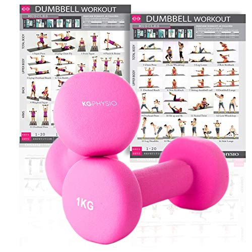 KG Physio Dumbbells Set Of 1kg Weights (sold as a pair) A3 Poster - Weights available - 1Kg, 2Kg, 3Kg, 4Kg, 5Kg, 6kg, 8kg, 10kg (Neoprene)