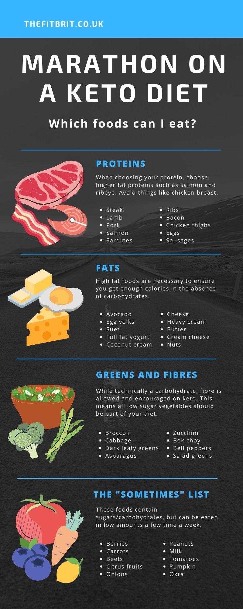 keto marathon diet plan